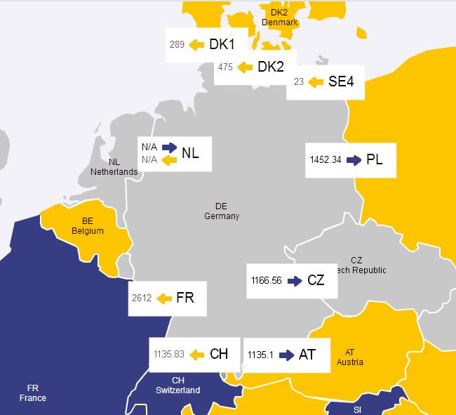 Stromimport Deutschland