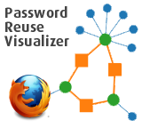 Firefox Addon zur Password-Visualisierung