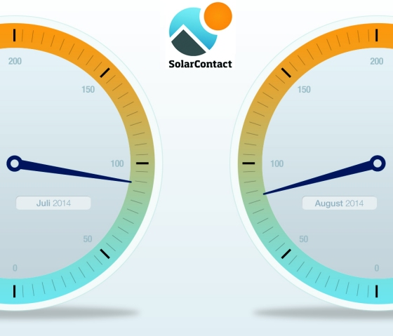 SolarContact-Index August 2014