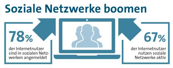 ebook educação